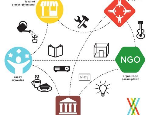WM_KOOP_ideaprojektu+logo